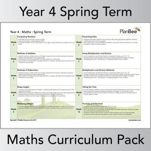 PlanBee Year 4 Maths Long Term Curriculum Planning Pack for the Spring Term