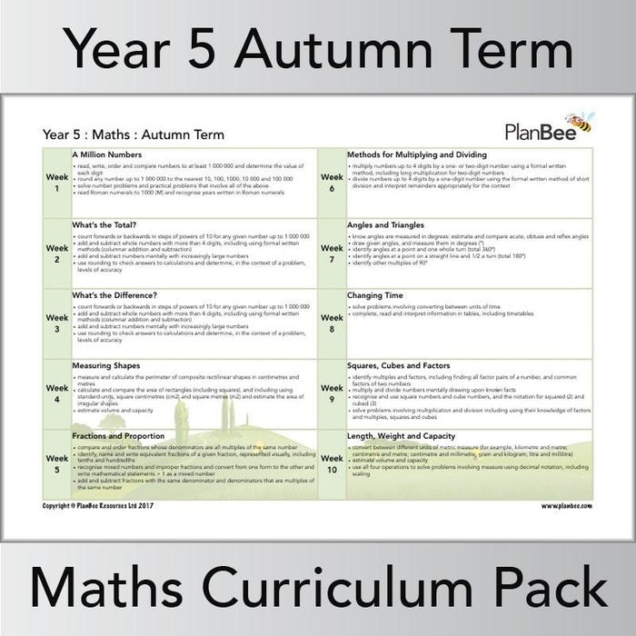 Maths Autumn Term Year 5 Curriculum Pack
