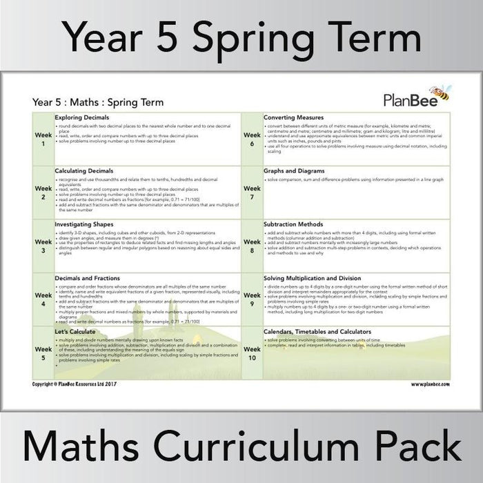 PlanBee Year 5 Maths Long Term Curriculum Planning Pack for the Spring Term