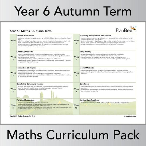 PlanBee Year 6 Maths Curriculum Pack for the Autumn Term | Long Term Planning