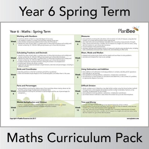 PlanBee Year 6 Maths Long Term Curriculum Planning Pack for the Spring Term