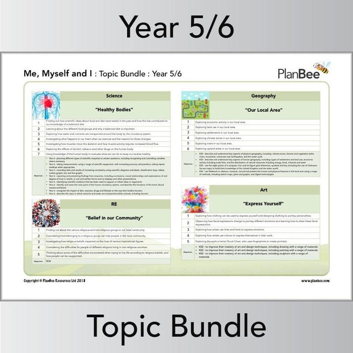 Me, Myself and I Topic Bundle