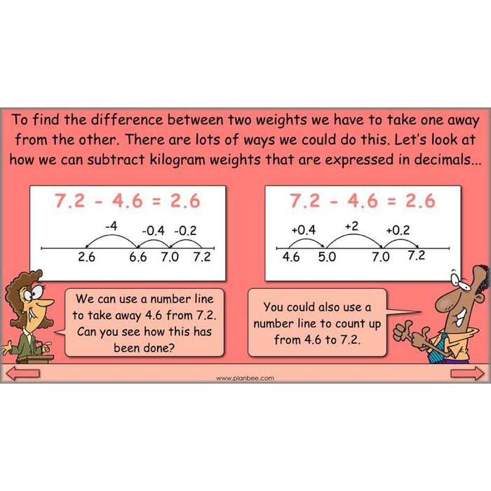 Measuring Weight: Adding and Subtracting Weights