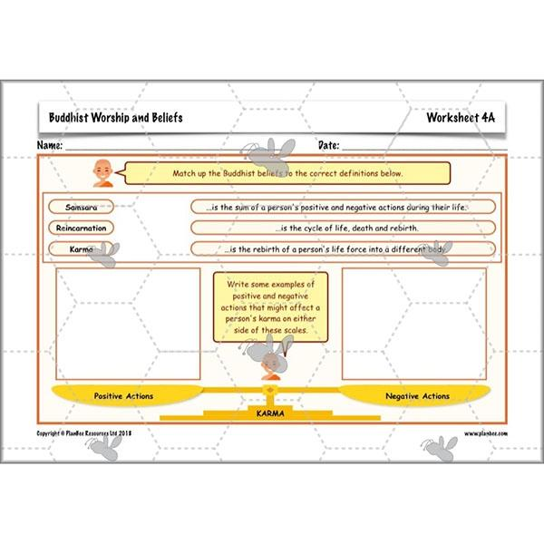 PlanBee Buddhist Worship and Beliefs - RE scheme of work for Y5/6