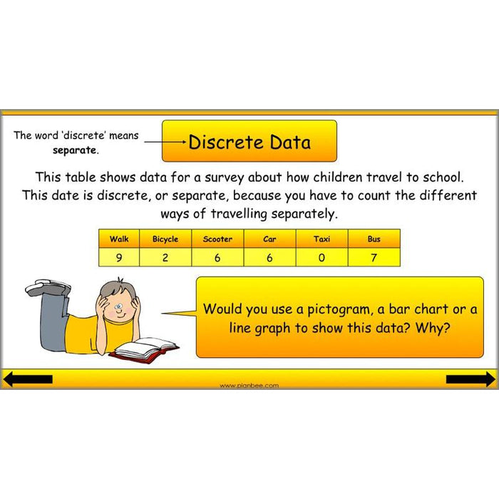 PlanBee Presenting Data Year 4 Statistics Lessons by PlanBee