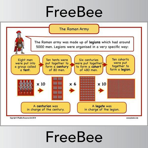 PlanBee Roman Army Poster | KS2 Display Resource