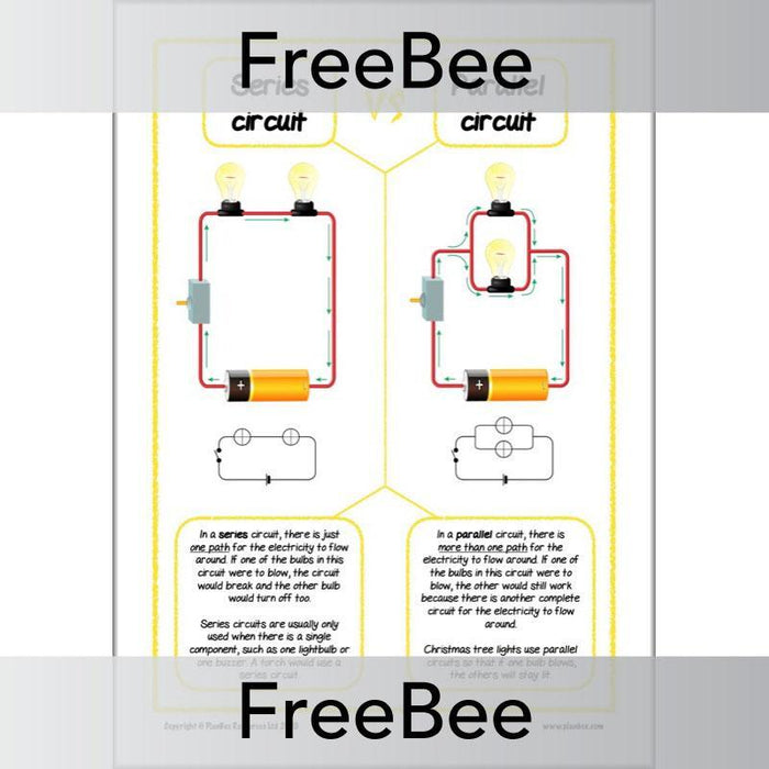 PlanBee Free Series and Parallel Circuits KS2 Poster by PlanBee