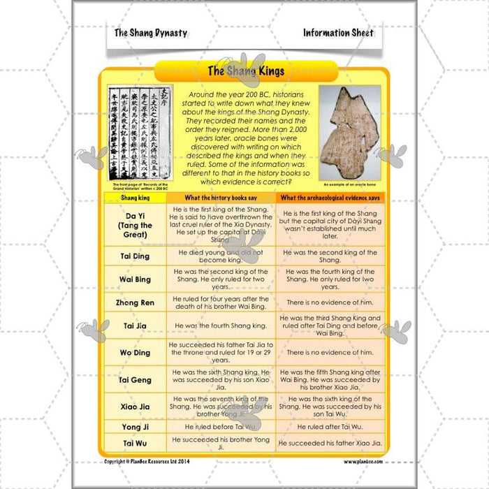 PlanBee Shang Dynasty KS2 Planning Pack for Year 5 & 6 | History Lesson Plans