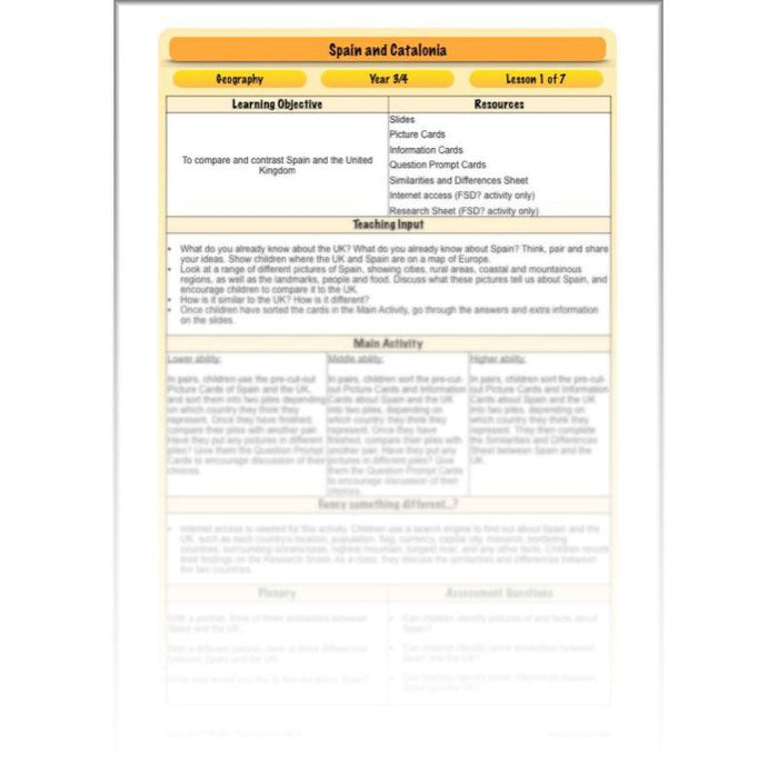 PlanBee Spain and Catalonia: KS2 Geography scheme of work Year 3 & Year 4
