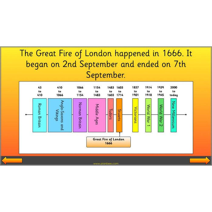 PlanBee Great Fire of London KS1 Planning and Activities | Year 2 History