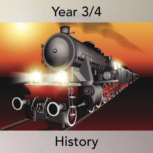 PlanBee The Railway Revolution: Industrial Revolution Primary History for KS2