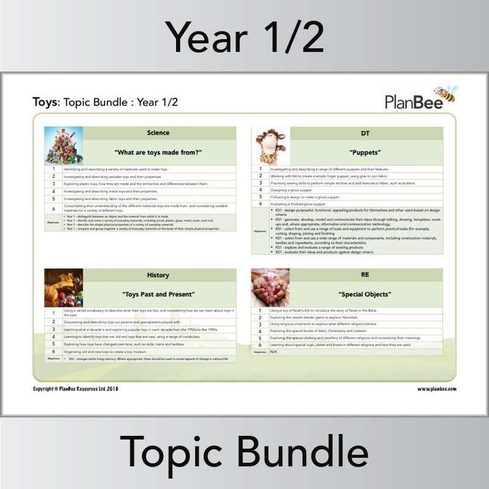 PlanBee KS1 Toys Topic Bundle | Toys Topic Planning | Year 1 & 2