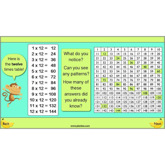 PlanBee Using Multiplication and Division: Year 4 Primary Maths Lesson Plans