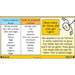 PlanBee What is Fair Trade KS2 ESR Lessons by PlanBee
