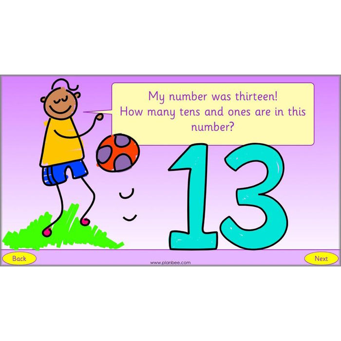 PlanBee What is Place Value? Year 2 Maths lesson plans and resources