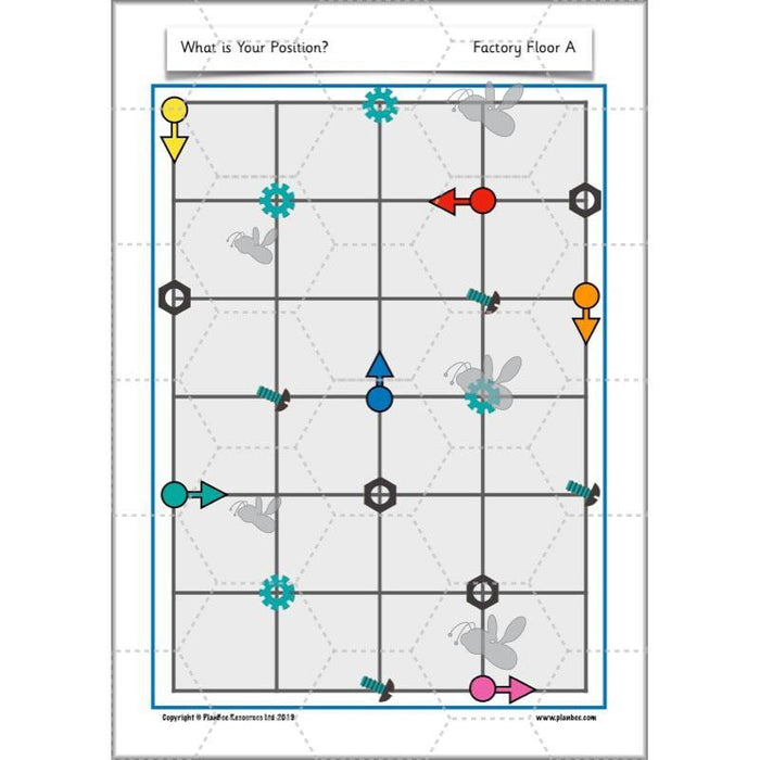 PlanBee What is your position? Positional language KS1 Maths