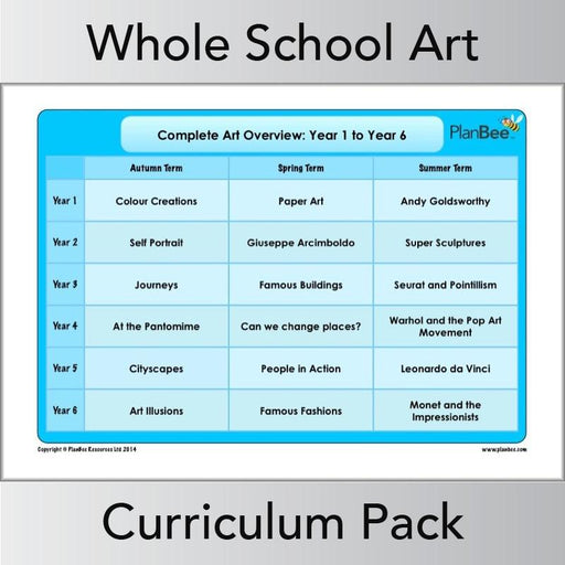 PlanBee Primary KS1 AND KS2 Art Curriculum (Option 1) | Long Term Planning
