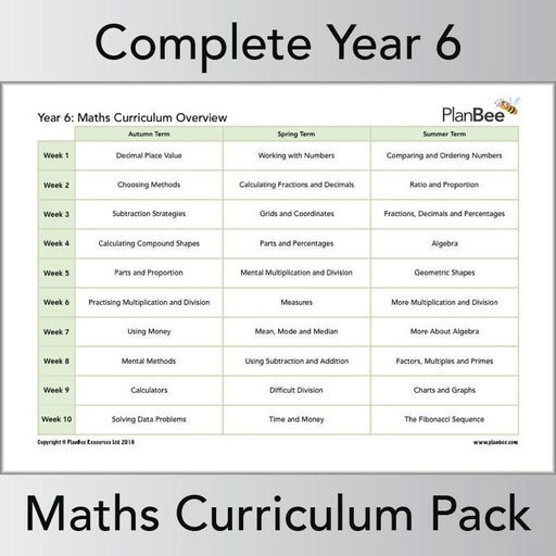 PlanBee Maths Long Term Curriculum Pack for Year 6 | All-Year-Round Planning