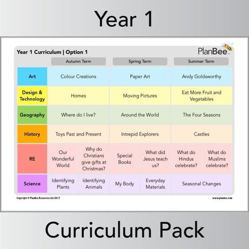 PlanBee Long Term Curriculum for Year 1 (Option 1) | All-Year-Round Planning