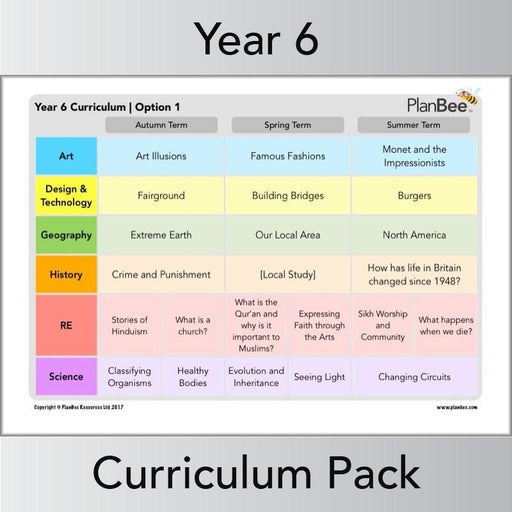 PlanBee Long Term Curriculum for Year 6 | All-Year-Round Planning