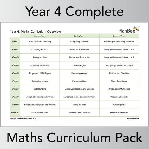 PlanBee Maths Long Term Curriculum Pack for Year 4 | All-Year-Round Planning