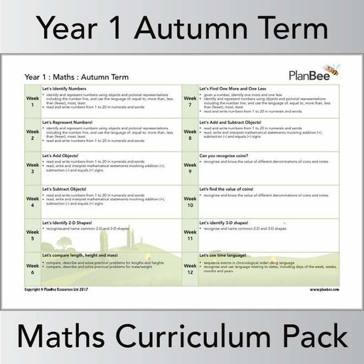 PlanBee Year 1 Maths Long Term Curriculum Planning Pack for the Autumn Term