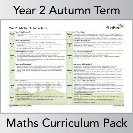 PlanBee Year 2 Maths Long Term Curriculum Planning Pack for the Autumn Term