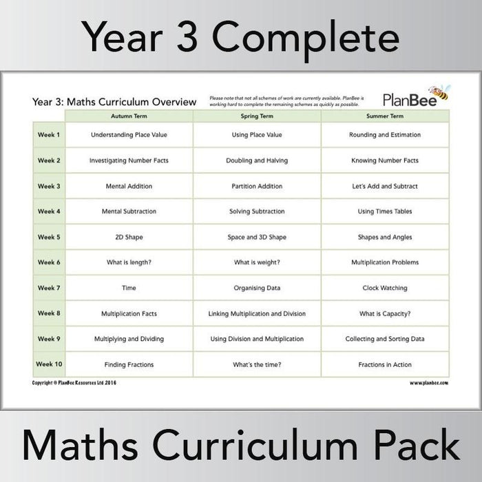 PlanBee Maths Long Term Curriculum Pack for Year 3 | All-Year-Round Planning
