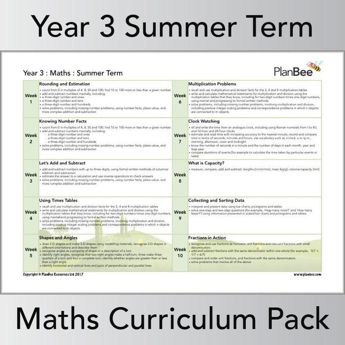 Maths Summer Term Year 3 Curriculum Pack