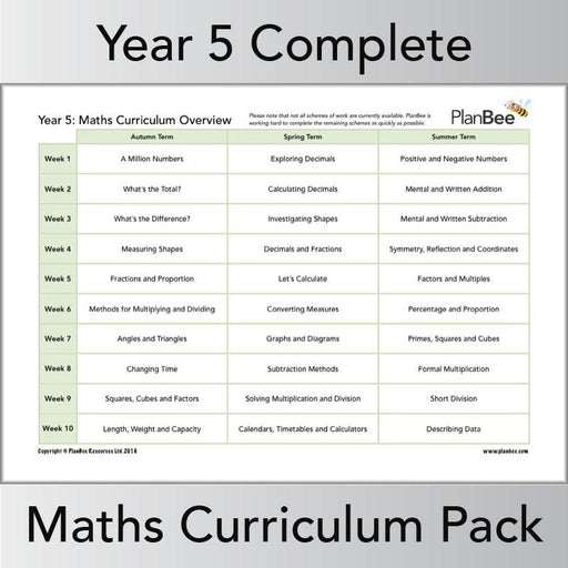 PlanBee Maths Long Term Curriculum Pack for Year 5 | All-Year-Round Planning
