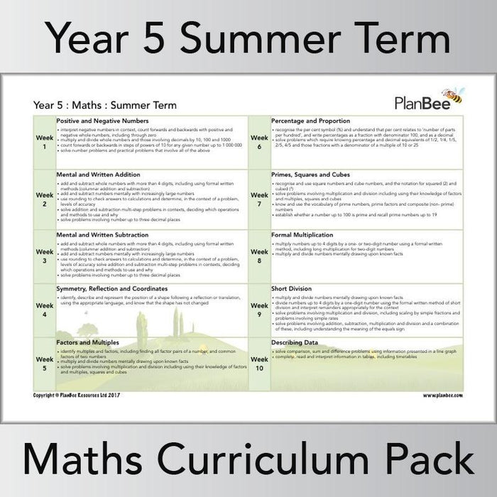 PlanBee Year 5 Maths Curriculum Pack for the Summer Term | Long Term Planning