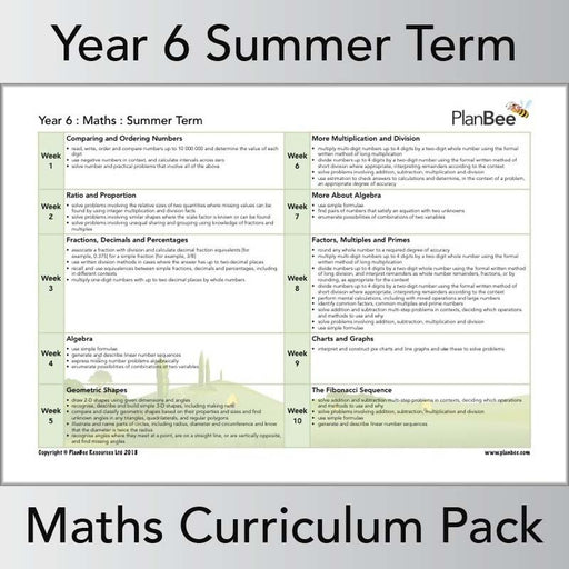 PlanBee Year 6 Maths Curriculum Pack for the Summer Term | Long Term Planning