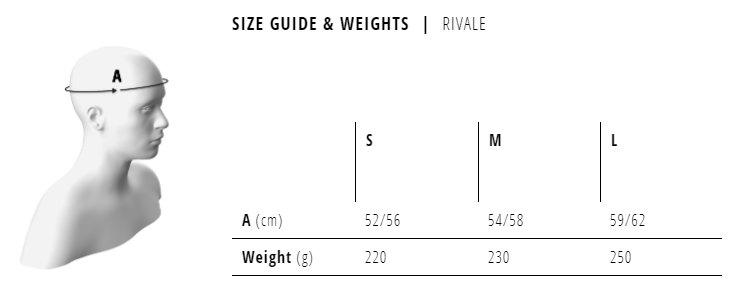 Rivale size and weight guide