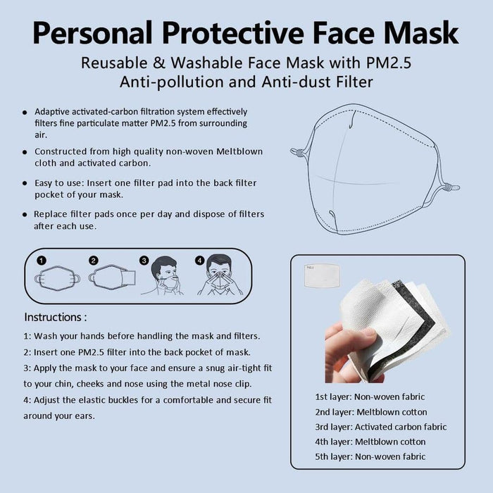 how to use and care for resuable fabric face masks and filters