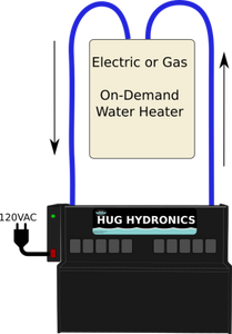 HUG Hydronics System - Deluxe Package - No Water Heater