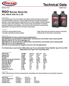 RGO Racing Gear Oil info specs