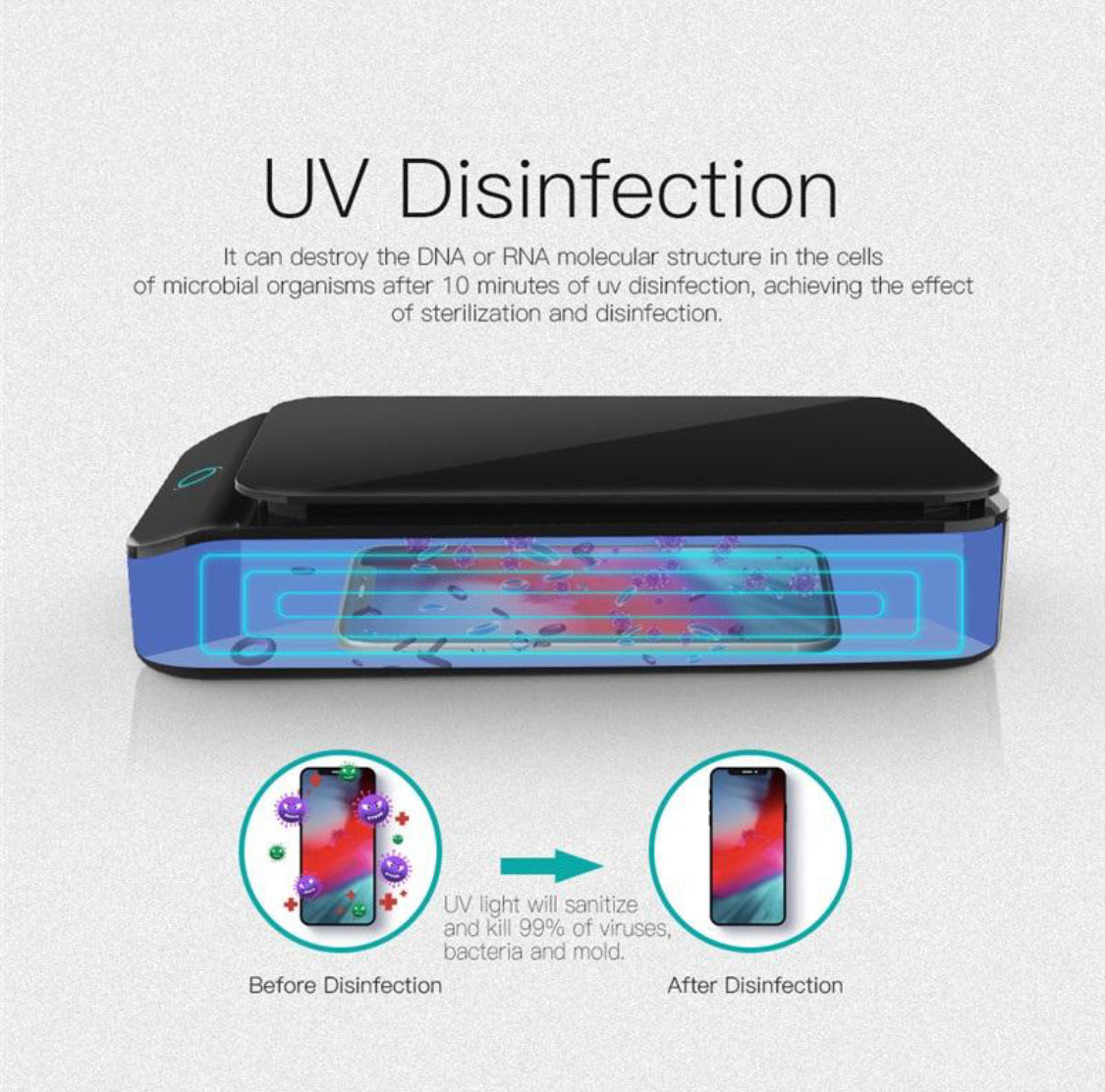 Pro UV Sanitizer Portable Smartphone Sterilizer Cleaner Case with Aromatherapy function