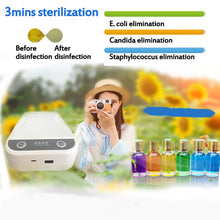 Load image into Gallery viewer, 5V UV Light Phone Sterilizer Box Jewelry Phones Cleaner Personal Sanitizer Disinfection Cabinet with Aromatherapy Esterilizador