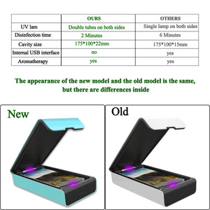 UV Sanitizer Ultraviolet Sterilizer Box Uvc Light Portable Automatic Disinfection Box Aromatherapy Blacklight Led Protection
