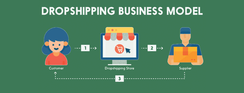 hustl works_Creating a Print-on-Demand Drop-shipping Canadian Business in 2020