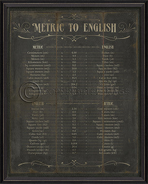 18437 BC Metric To English Framed Art