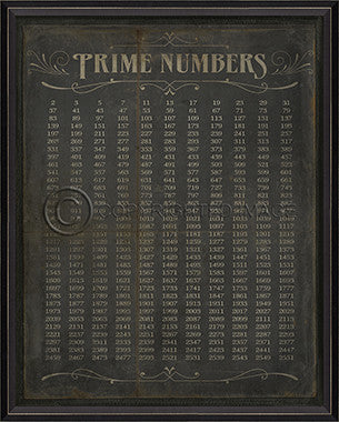 18440 BC Prime Numbers II Framed Art