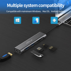 Bluendeless 5-in-1 USB-C HUB Docking Station Adapter With USB 3.0 *2 / Memory Card Readers / HDMI