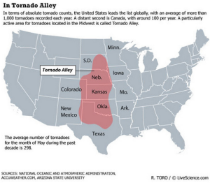 Infographic: Tornado Alley, in Terms of Tornado Counts, the US Leads the List Globally