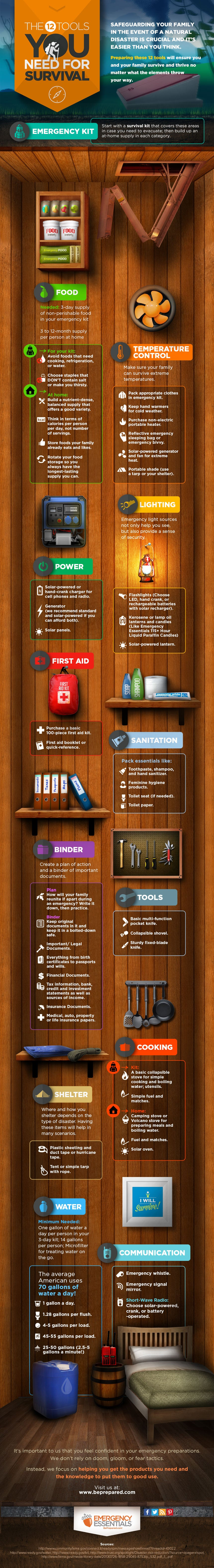 12 tools you need for survival infographic