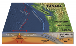 The Big One - Cascadia Subduction Zone