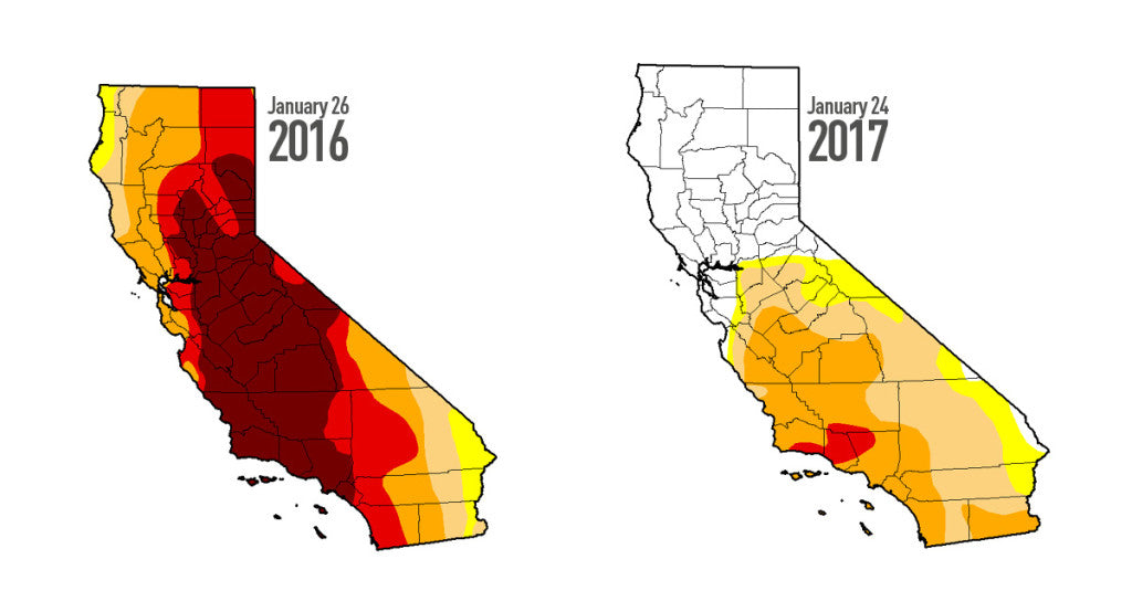 Drought Comparison State of the Drought