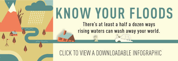 Know Your Floods