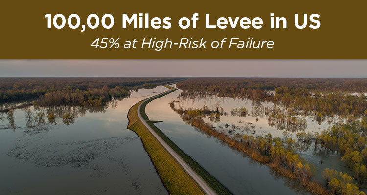 100,000 Miles of Levee Are at Risk of Failure