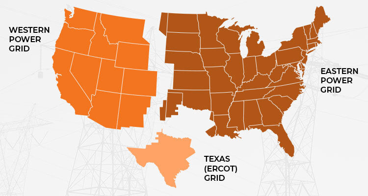 3 power grids in the US